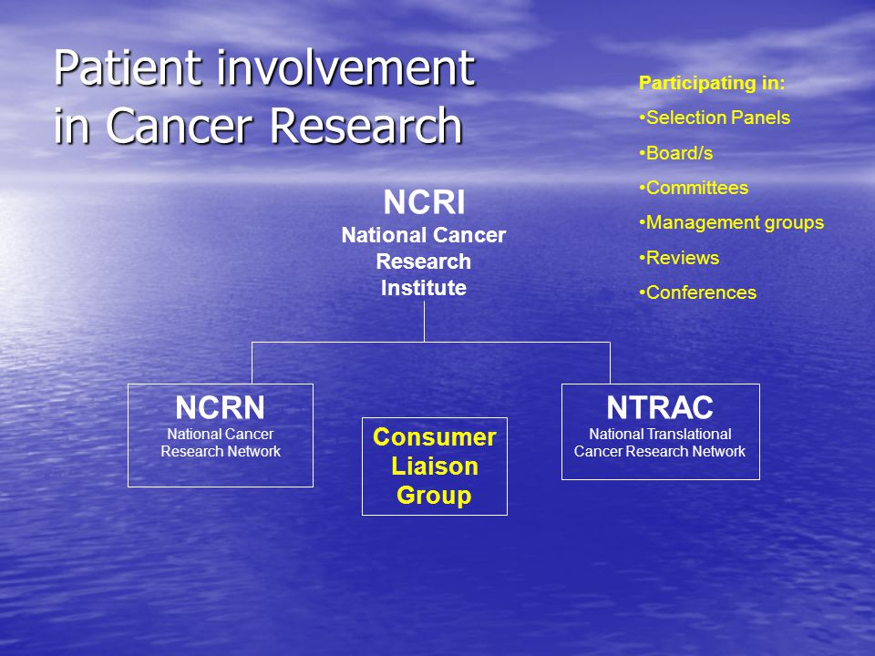 Patient involvement in Cancer Research NCRN National Cancer Research Network NTRAC National Translational Cancer Research Network NCRI National Cancer Research Institute Consumer Liaison Group Participating in: Selection Panels Board/s Committees Management groups Reviews Conferences
