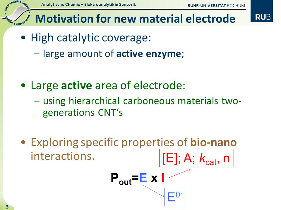 Analytische Chemie – Elektroanalytik & Sensorik RUHR-UNIVERSITÄT BOCHUM 3 Motivation for new material electrode High catalytic coverage: –large amount of active enzyme; Large active area of electrode: –using hierarchical carboneous materials two- generations CNT's Exploring specific properties of bio-nano interactions.