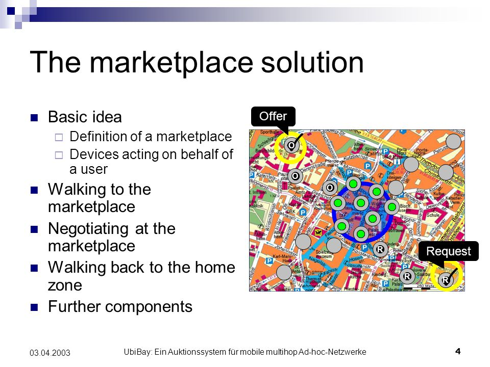 UbiBay: Ein Auktionssystem für mobile multihop Ad-hoc-Netzwerke4 03.04.2003 The marketplace solution Basic idea  Definition of a marketplace  Devices acting on behalf of a user Walking to the marketplace Negotiating at the marketplace Walking back to the home zone Further components R O O O R R O R Request Offer R R R O O O