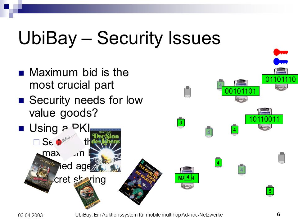 UbiBay: Ein Auktionssystem für mobile multihop Ad-hoc-Netzwerke6 03.04.2003 UbiBay – Security Issues Maximum bid is the most crucial part Security needs for low value goods.