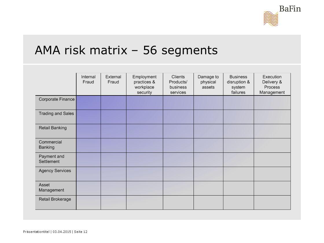 Präsentationtitel | 03.04.2015 | Seite 12 AMA risk matrix – 56 segments