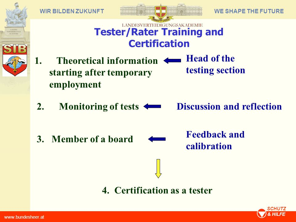 WE SHAPE THE FUTUREWIR BILDEN ZUKUNFT www.bundesheer.at SCHUTZ & HILFE Testing – Calibration - Briefings Testing as a single tester Rating within a board Testing/Rating during full test procedures Assessment Feedback Calibration Briefings Supervision Producing Items Certification as head of boards of examiners