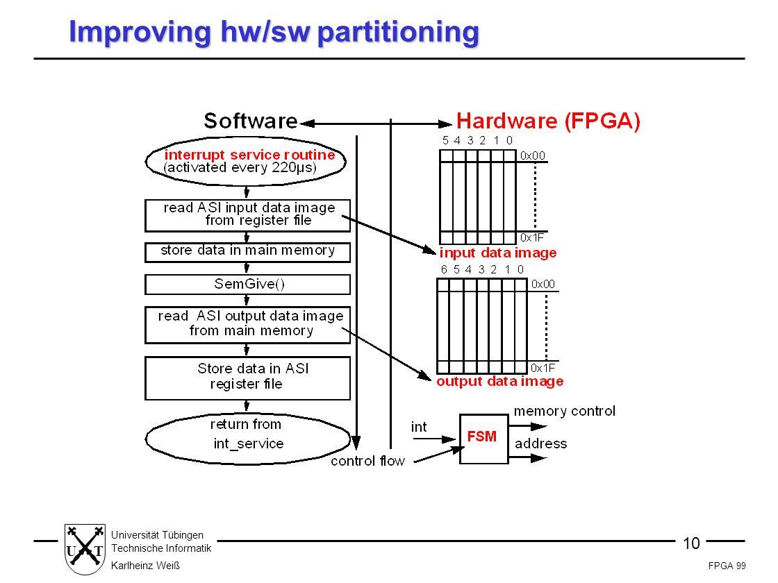 FPGA 99 10 Universität Tübingen Technische Informatik Karlheinz Weiß UT Improving hw/sw partitioning
