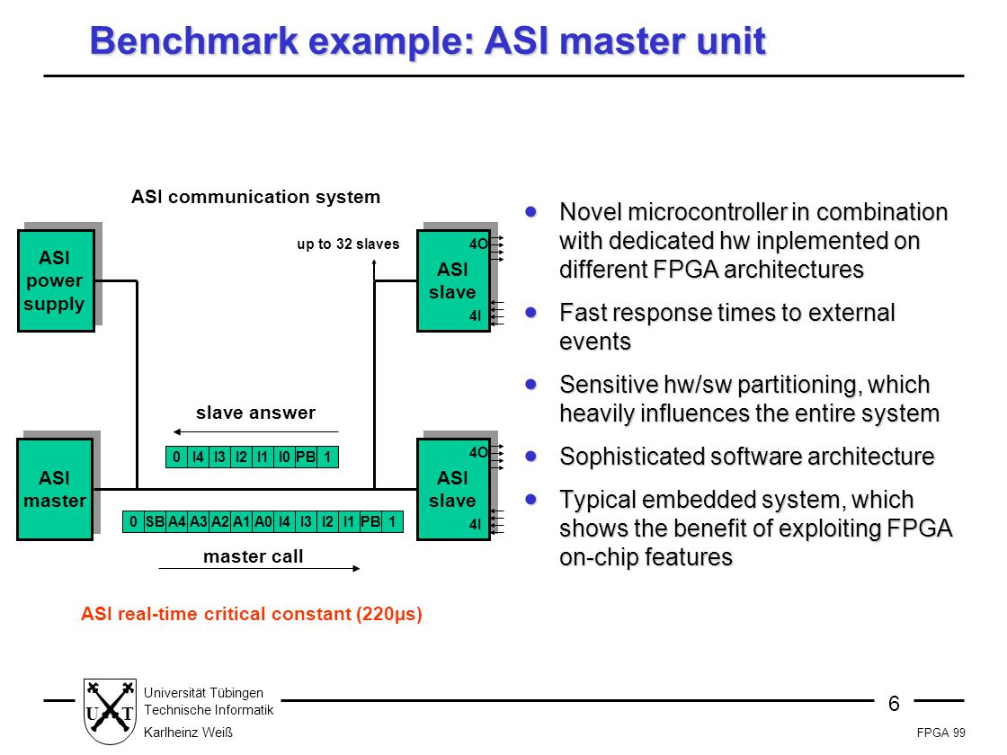 FPGA 99 6 Universität Tübingen Technische Informatik Karlheinz Weiß UT Benchmark example: ASI master unit  Novel microcontroller in combination with dedicated hw inplemented on different FPGA architectures  Fast response times to external events  Sensitive hw/sw partitioning, which heavily influences the entire system  Sophisticated software architecture  Typical embedded system, which shows the benefit of exploiting FPGA on-chip features ASI master 0SBA4A3A2A1A0I4I3I2I1PB1 master call 0I4I3I2I1I0PB1 slave answer ASI power supply ASI slave ASI slave ASI communication system ASI real-time critical constant (220µs) 4O 4I 4O up to 32 slaves