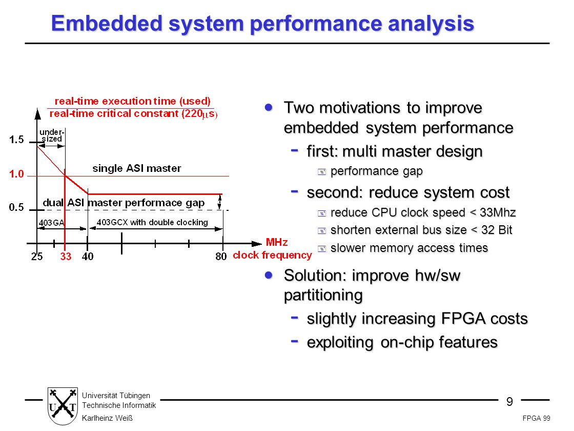 FPGA 99 9 Universität Tübingen Technische Informatik Karlheinz Weiß UT Embedded system performance analysis  Two motivations to improve embedded system performance - first: multi master design + performance gap - second: reduce system cost + reduce CPU clock speed < 33Mhz + shorten external bus size < 32 Bit + slower memory access times  Solution: improve hw/sw partitioning - slightly increasing FPGA costs - exploiting on-chip features