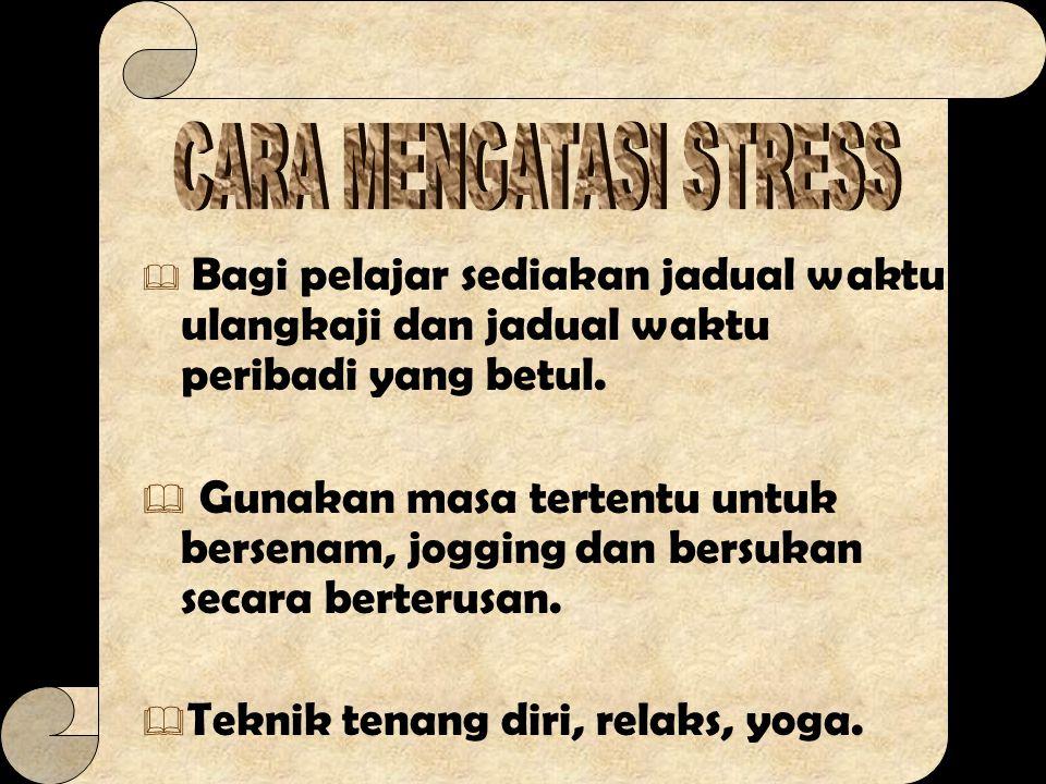  Kenal pasti masalah sebenar stress yang dihadapi- ukur tahap stress tersebut dan kemampuan kita untuk mengendalikannya.