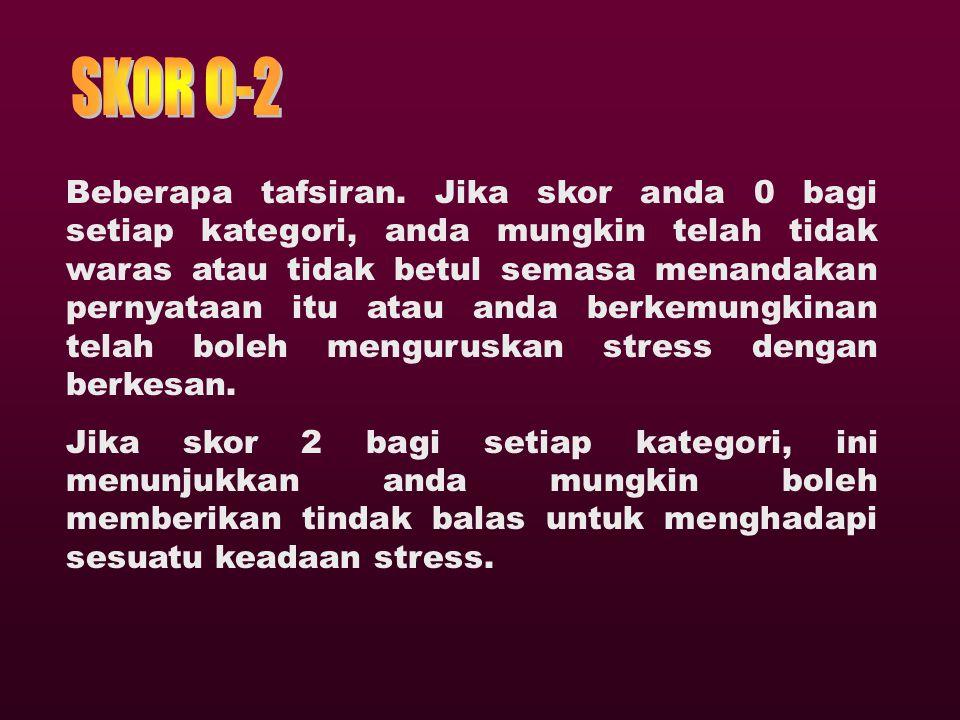 KATEGORI A- Reaksi Emosi KATEGORI B- Gangguan Proses Berfikir KATEGORI C- Penyakit Fizikal KATEGORI D- Penunjuk Perlakuan Kategori E- Reaksi Positif