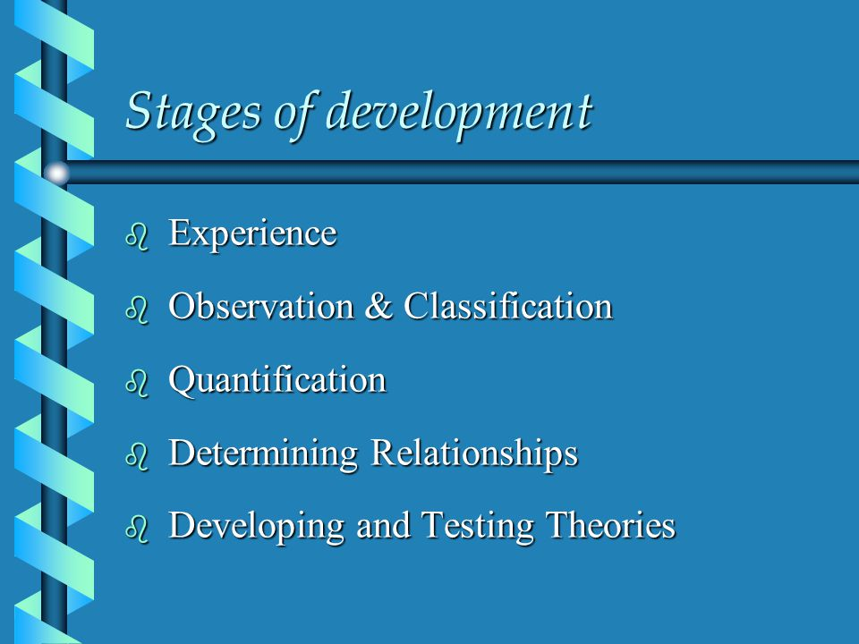 Stages of development b Experience b Observation & Classification b Quantification b Determining Relationships b Developing and Testing Theories