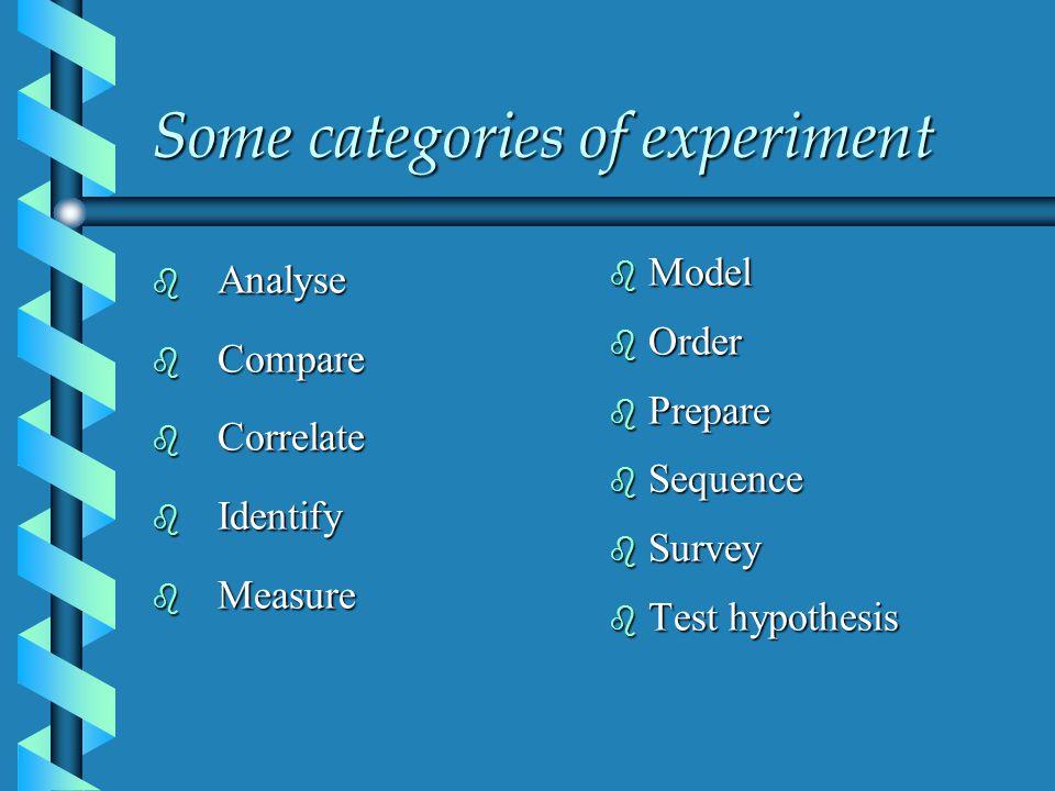 Some categories of experiment b Analyse b Compare b Correlate b Identify b Measure b Model b Order b Prepare b Sequence b Survey b Test hypothesis