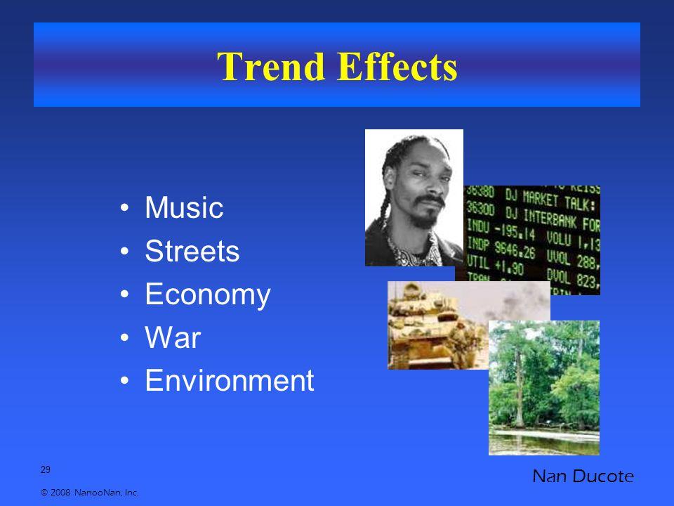 29 © 2008 NanooNan, Inc. Nan Ducote Trend Effects Music Streets Economy War Environment