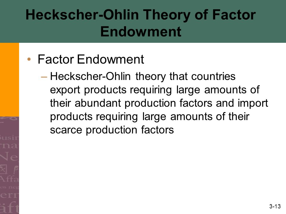 3-13 Heckscher-Ohlin Theory of Factor Endowment Factor Endowment –Heckscher-Ohlin theory that countries export products requiring large amounts of their abundant production factors and import products requiring large amounts of their scarce production factors