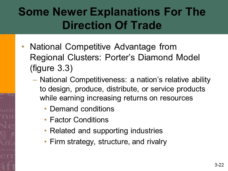 3-22 Some Newer Explanations For The Direction Of Trade National Competitive Advantage from Regional Clusters: Porter's Diamond Model (figure 3.3) –National Competitiveness: a nation's relative ability to design, produce, distribute, or service products while earning increasing returns on resources Demand conditions Factor Conditions Related and supporting industries Firm strategy, structure, and rivalry