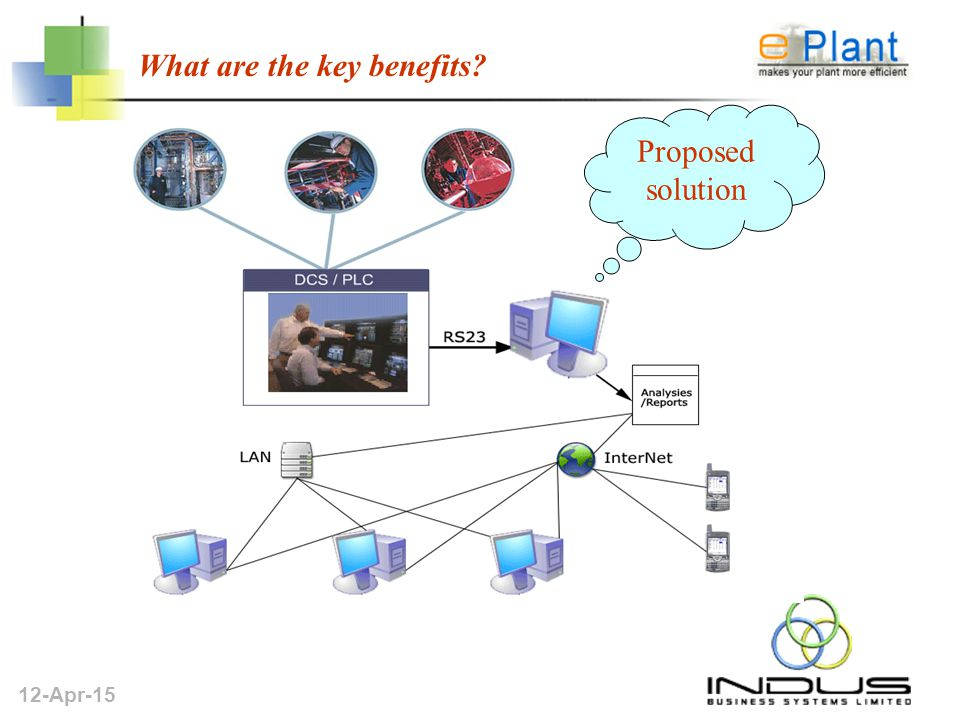 12-Apr-15 What are the key benefits Proposed solution