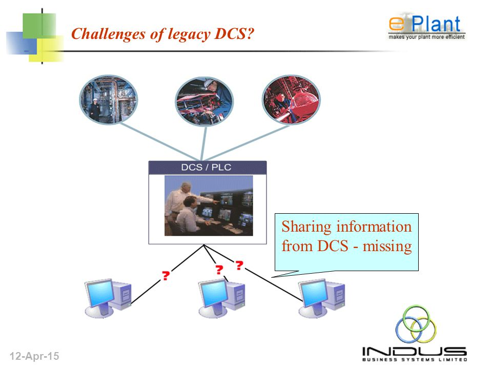 12-Apr-15 Challenges of legacy DCS Sharing information from DCS - missing