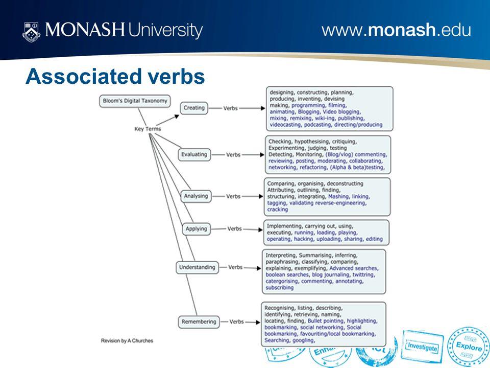 Associated verbs
