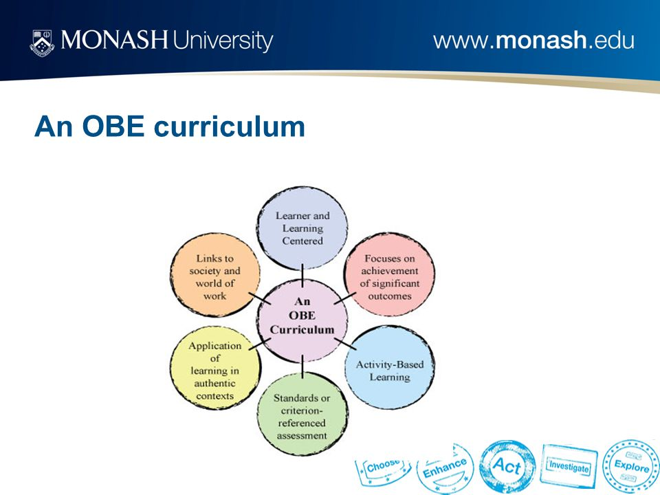 An OBE curriculum