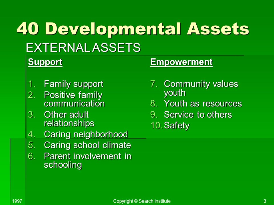 40 Developmental Assets Support 1.Family support 2.Positive family communication 3.Other adult relationships 4.Caring neighborhood 5.Caring school cli