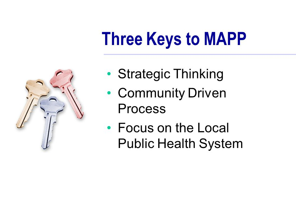 Three Keys to MAPP Strategic Thinking Community Driven Process Focus on the Local Public Health System