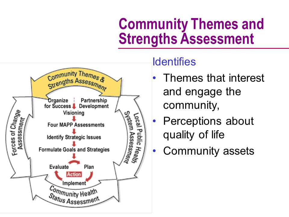 Community Themes and Strengths Assessment Identifies Themes that interest and engage the community, Perceptions about quality of life Community assets