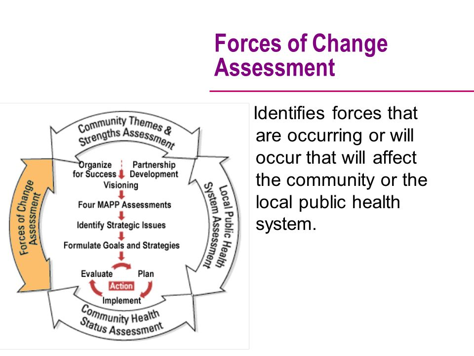 Forces of Change Assessment Identifies forces that are occurring or will occur that will affect the community or the local public health system.