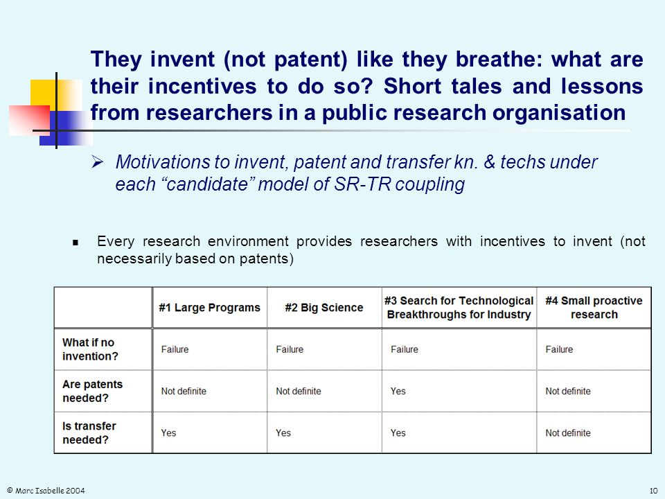 © Marc Isabelle 200410 They invent (not patent) like they breathe: what are their incentives to do so? Short tales and lessons from researchers in a p