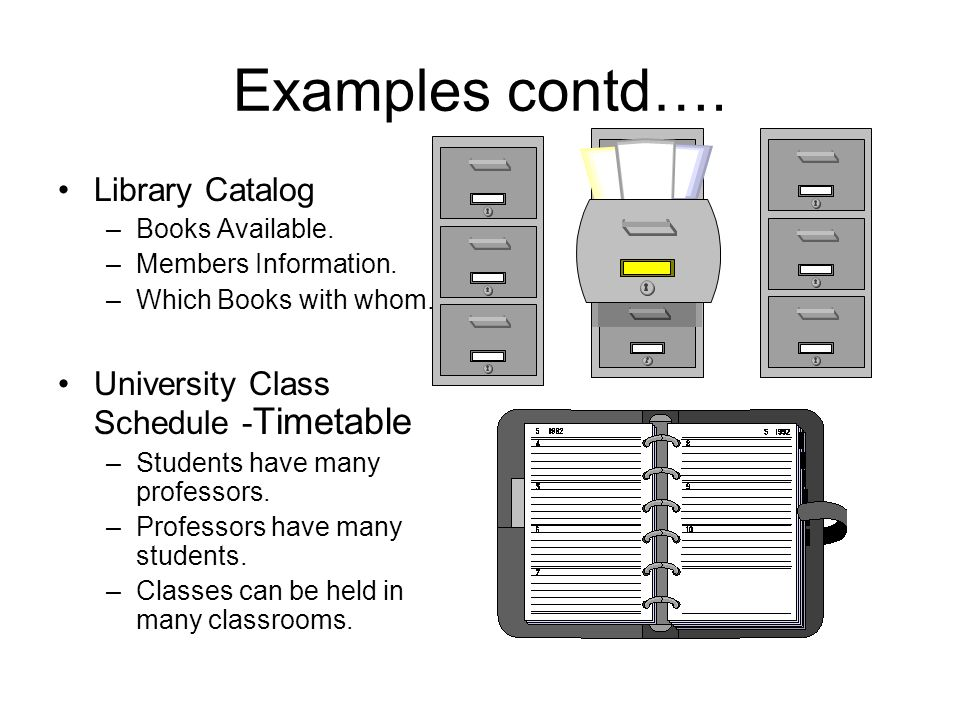 Examples contd…. Library Catalog –Books Available. –Members Information. –Which Books with whom. University Class Schedule - Timetable –Students have