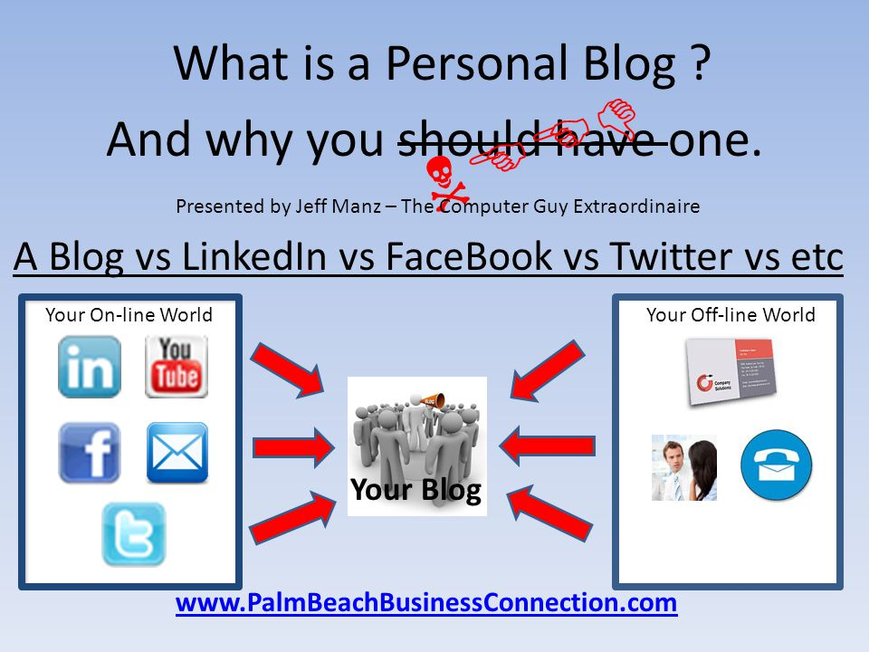 What is a Personal Blog .And why you should have one.