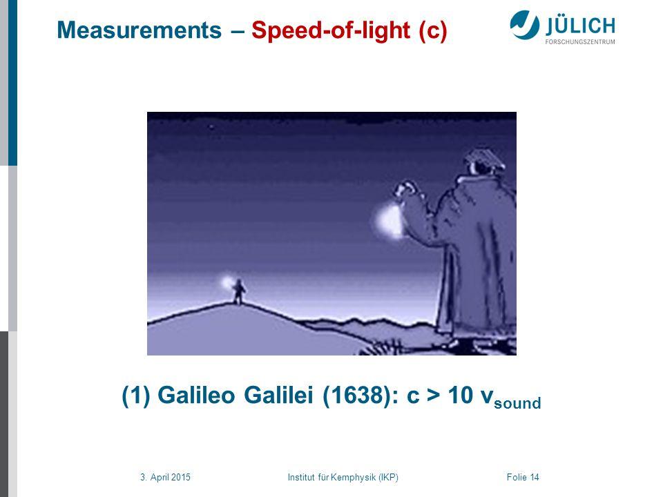 3. April 2015 Institut für Kernphysik (IKP) Folie 14 Measurements – Speed-of-light (c) (1) Galileo Galilei (1638): c > 10 v sound