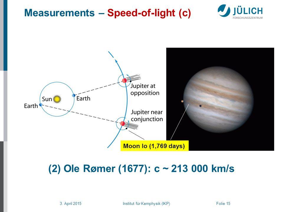 3. April 2015 Institut für Kernphysik (IKP) Folie 15 Measurements – Speed-of-light (c) (2) Ole Rømer (1677): c ~ 213 000 km/s Moon Io (1,769 days)