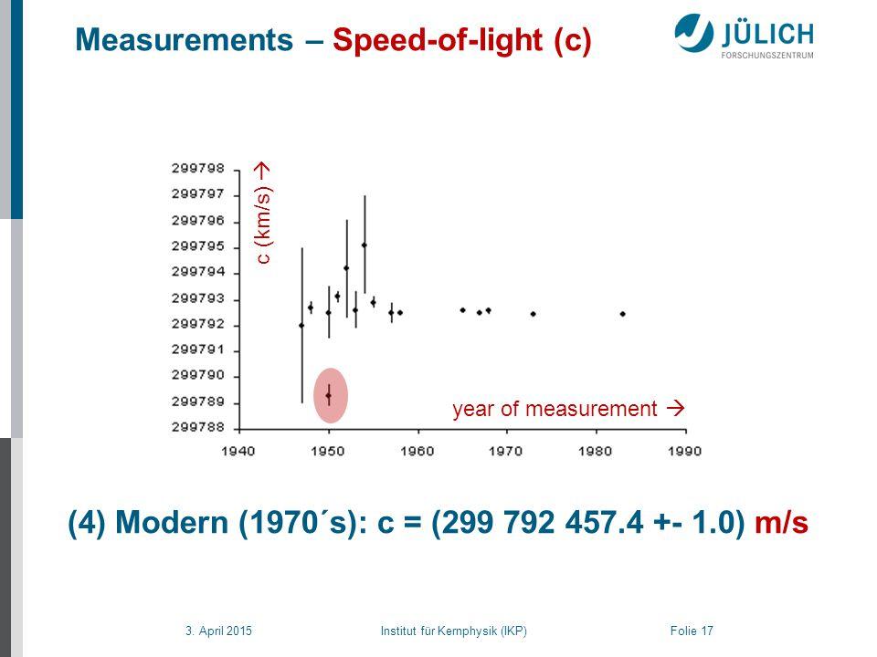 3. April 2015 Institut für Kernphysik (IKP) Folie 17 Measurements – Speed-of-light (c) (4) Modern (1970´s): c = (299 792 457.4 +- 1.0) m/s year of mea