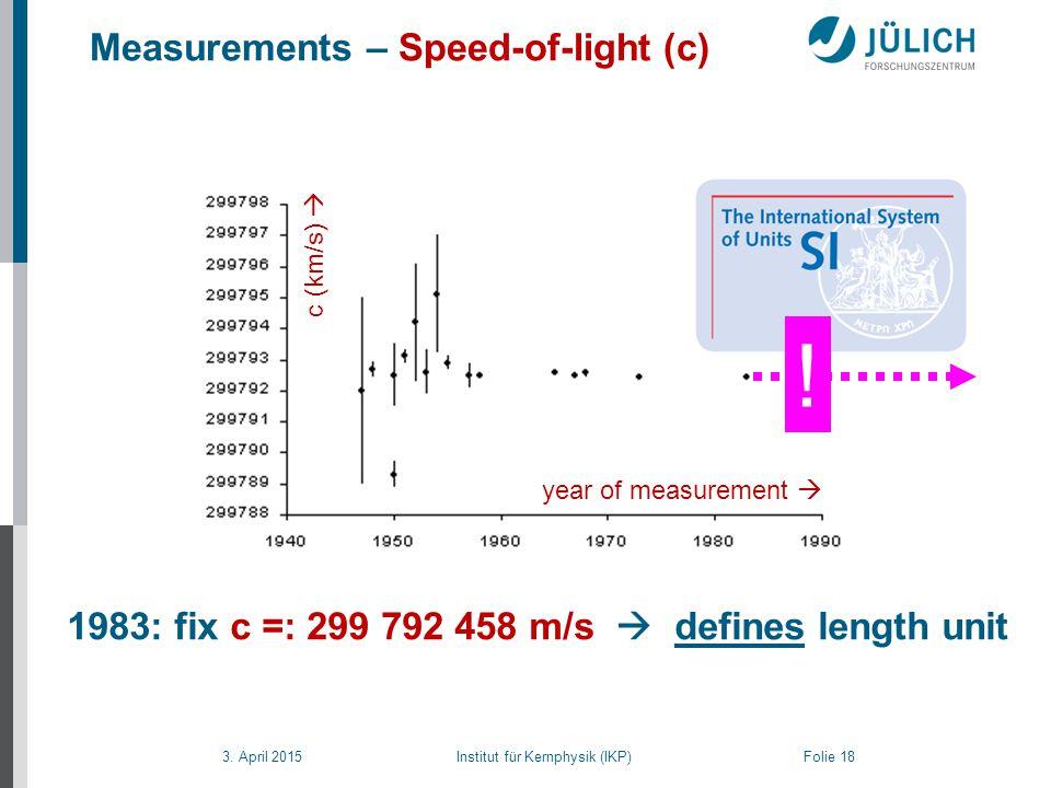 3. April 2015 Institut für Kernphysik (IKP) Folie 18 Measurements – Speed-of-light (c) year of measurement  c (km/s)  1983: fix c =: 299 792 458 m/s
