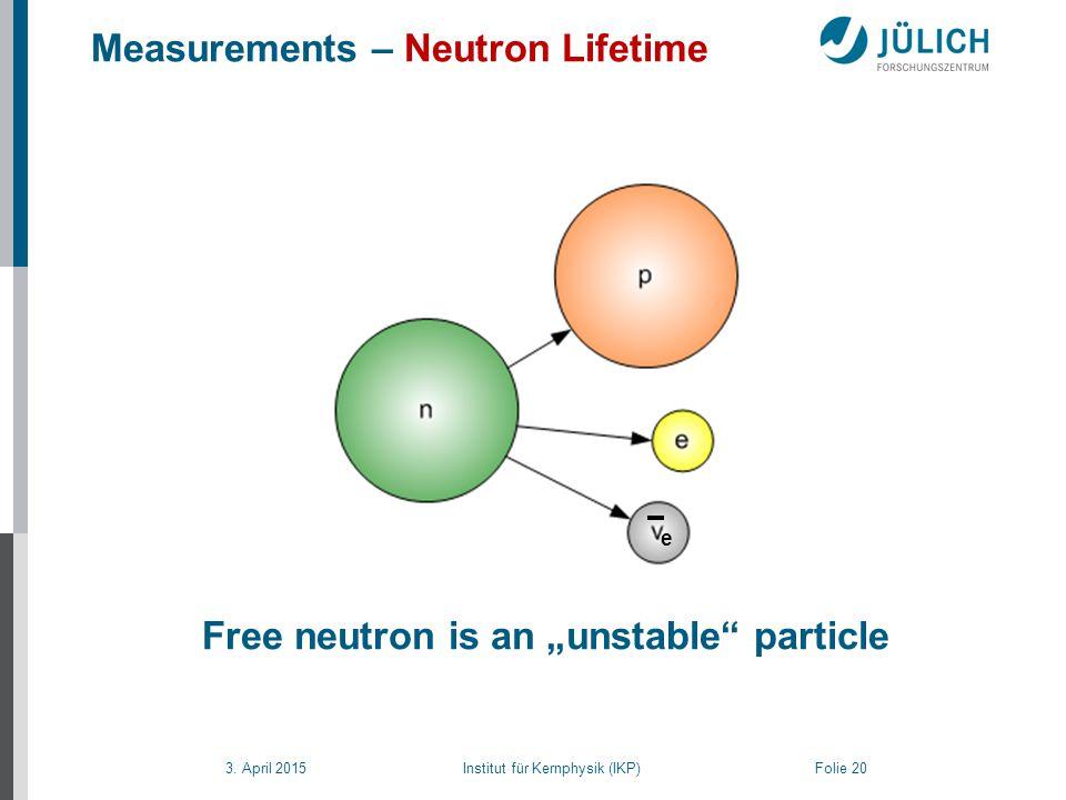 """3. April 2015 Institut für Kernphysik (IKP) Folie 20 Measurements – Neutron Lifetime Free neutron is an """"unstable"""" particle e"""