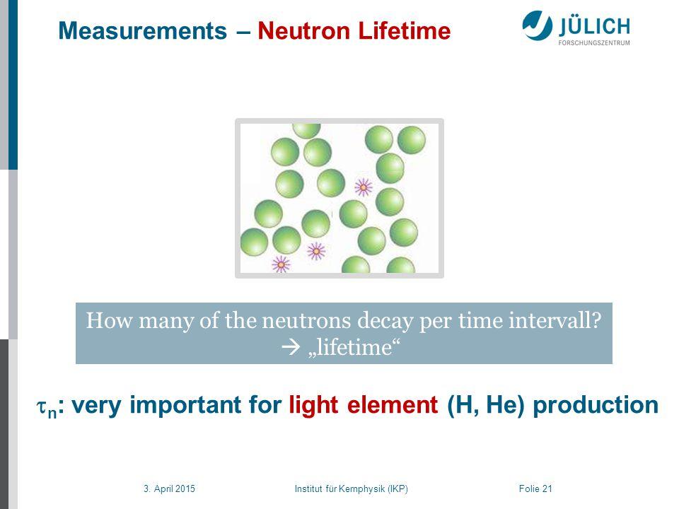 3. April 2015 Institut für Kernphysik (IKP) Folie 21 Measurements – Neutron Lifetime  n : very important for light element (H, He) production How man
