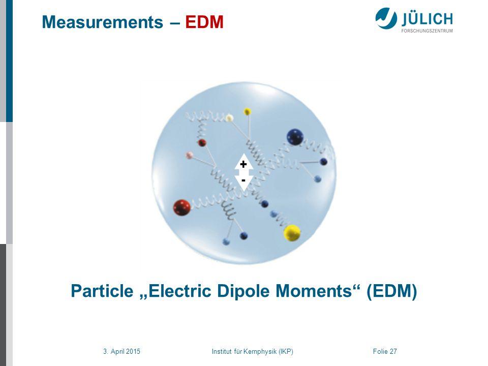 """3. April 2015 Institut für Kernphysik (IKP) Folie 27 Measurements – EDM Particle """"Electric Dipole Moments"""" (EDM) +-+-"""