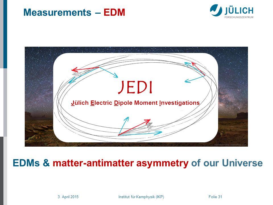 3. April 2015 Institut für Kernphysik (IKP) Folie 31 Measurements – EDM EDMs & matter-antimatter asymmetry of our Universe JEDI Jülich Electric Dipole