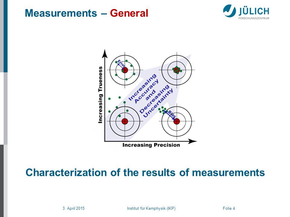 3. April 2015 Institut für Kernphysik (IKP) Folie 4 Measurements – General Characterization of the results of measurements