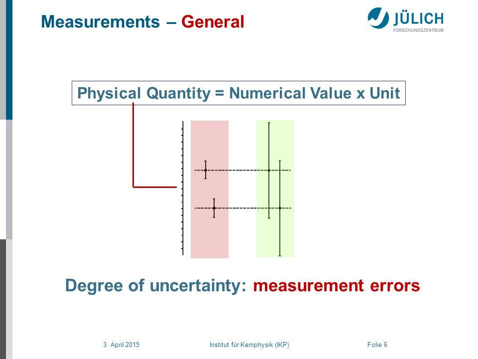3. April 2015 Institut für Kernphysik (IKP) Folie 6 Measurements – General Physical Quantity = Numerical Value x Unit Degree of uncertainty: measureme
