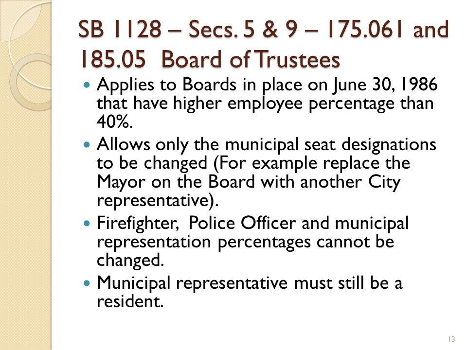 SB 1128 – Secs.