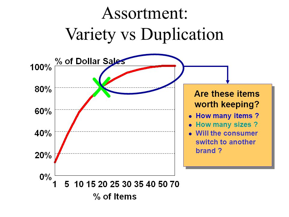 Assortment: Variety vs Duplication Are these items worth keeping.