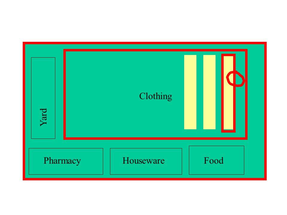 Yard Food PharmacyHouseware Clothing