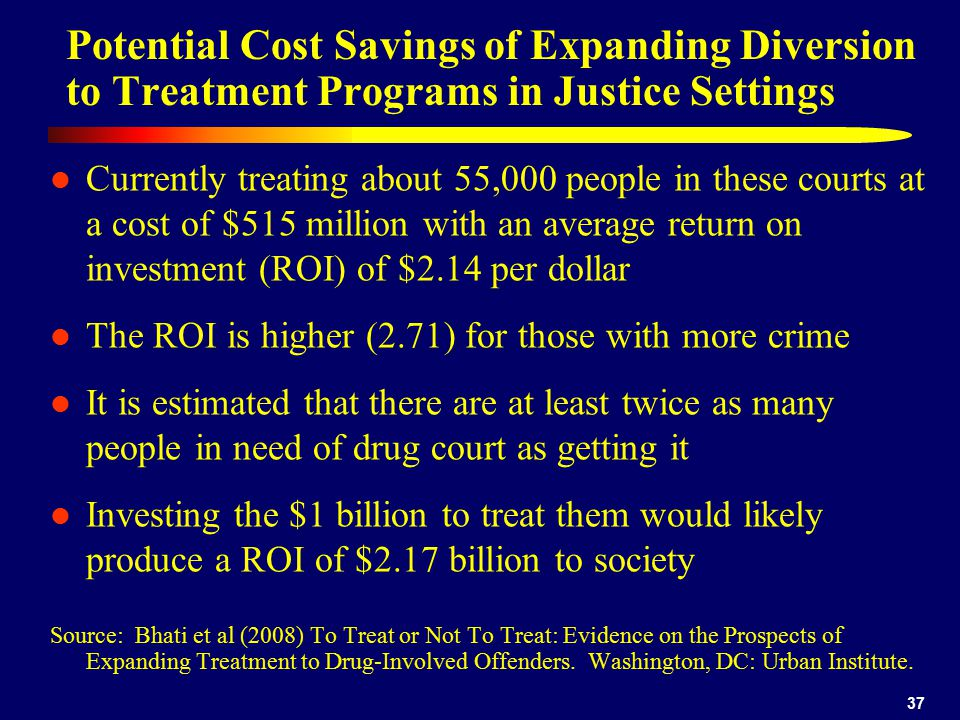 37 Potential Cost Savings of Expanding Diversion to Treatment Programs in Justice Settings Currently treating about 55,000 people in these courts at a cost of $515 million with an average return on investment (ROI) of $2.14 per dollar The ROI is higher (2.71) for those with more crime It is estimated that there are at least twice as many people in need of drug court as getting it Investing the $1 billion to treat them would likely produce a ROI of $2.17 billion to society Source: Bhati et al (2008) To Treat or Not To Treat: Evidence on the Prospects of Expanding Treatment to Drug-Involved Offenders.