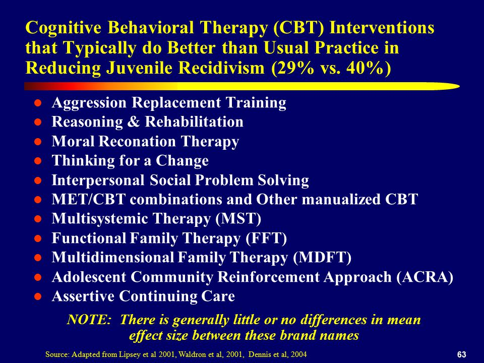 63 Cognitive Behavioral Therapy (CBT) Interventions that Typically do Better than Usual Practice in Reducing Juvenile Recidivism (29% vs.