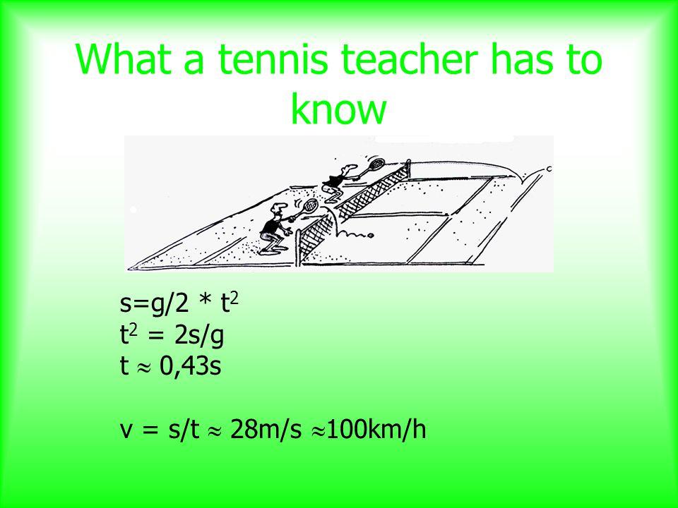 What a tennis teacher has to know s=g/2 * t 2 t 2 = 2s/g t  0,43s v = s/t  28m/s  100km/h