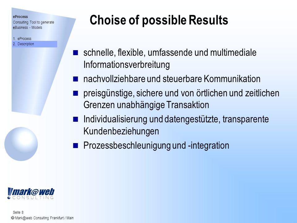 Seite 8  Mark@web Consulting Frankfurt / Main Choise of possible Results schnelle, flexible, umfassende und multimediale Informationsverbreitung nach