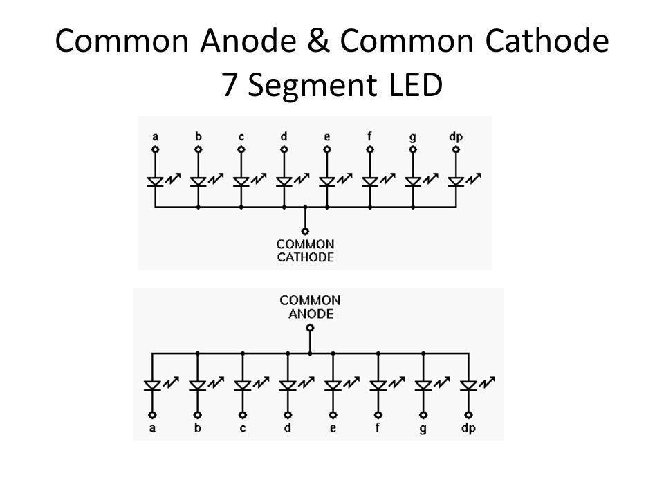 Common Anode & Common Cathode 7 Segment LED