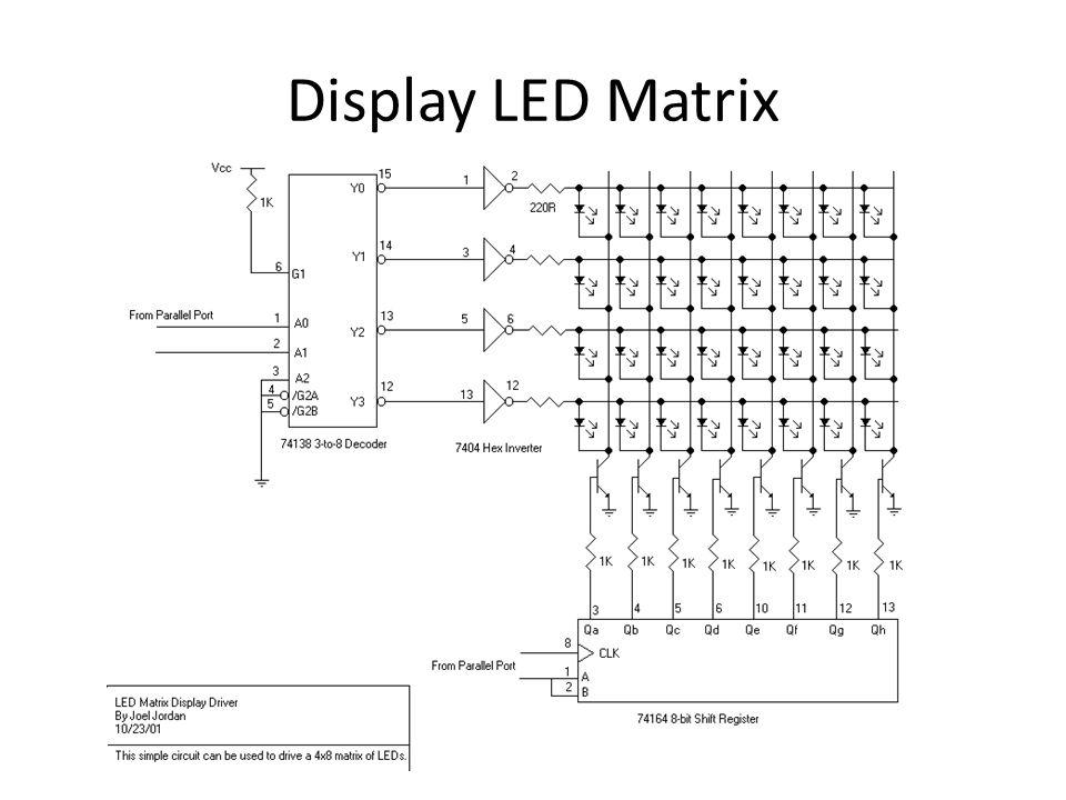 Display LED Matrix