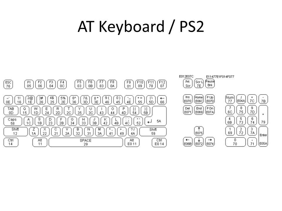 AT Keyboard / PS2