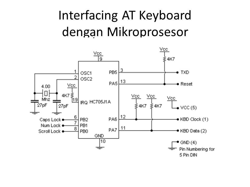 Interfacing AT Keyboard dengan Mikroprosesor