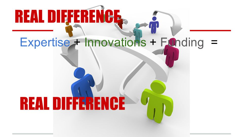 REAL DIFFERENCE Expertise + Innovations + Funding = REAL DIFFERENCE