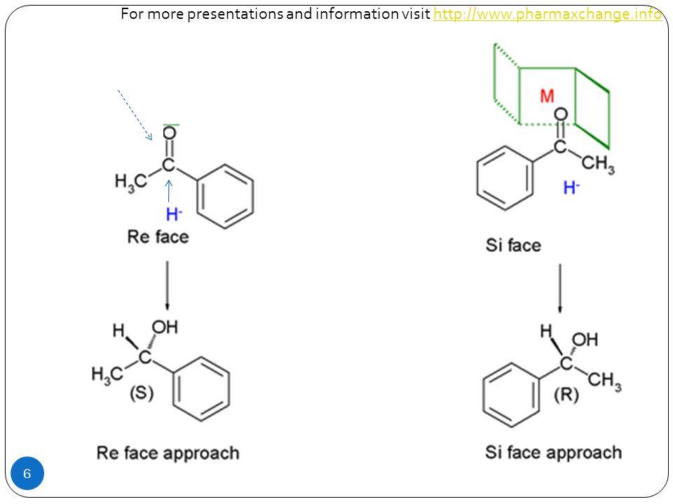 Hydrogenation of Heteroaromatic alkenes 27 ALKENE Conversion % ee % Conversion % ee % 99 For more presentations and information visit http://www.pharmaxchange.infohttp://www.pharmaxchange.info